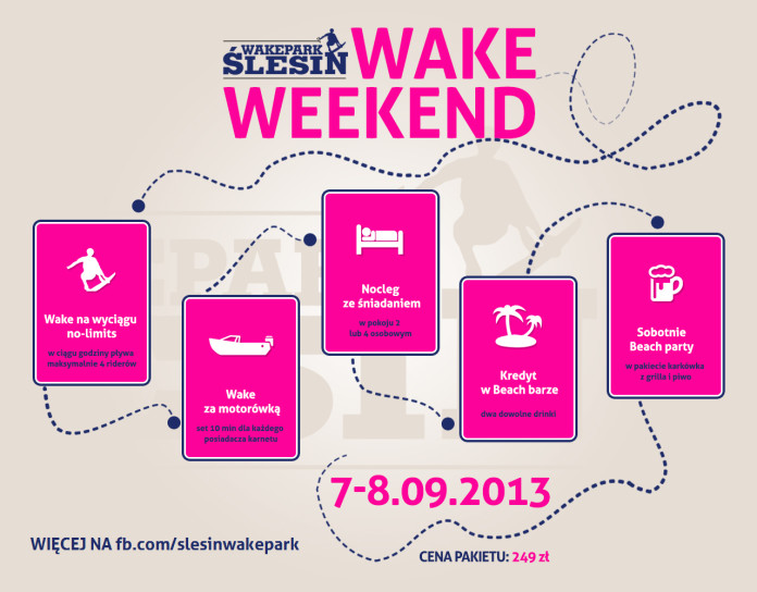wakepark_ślesin_infografika_2