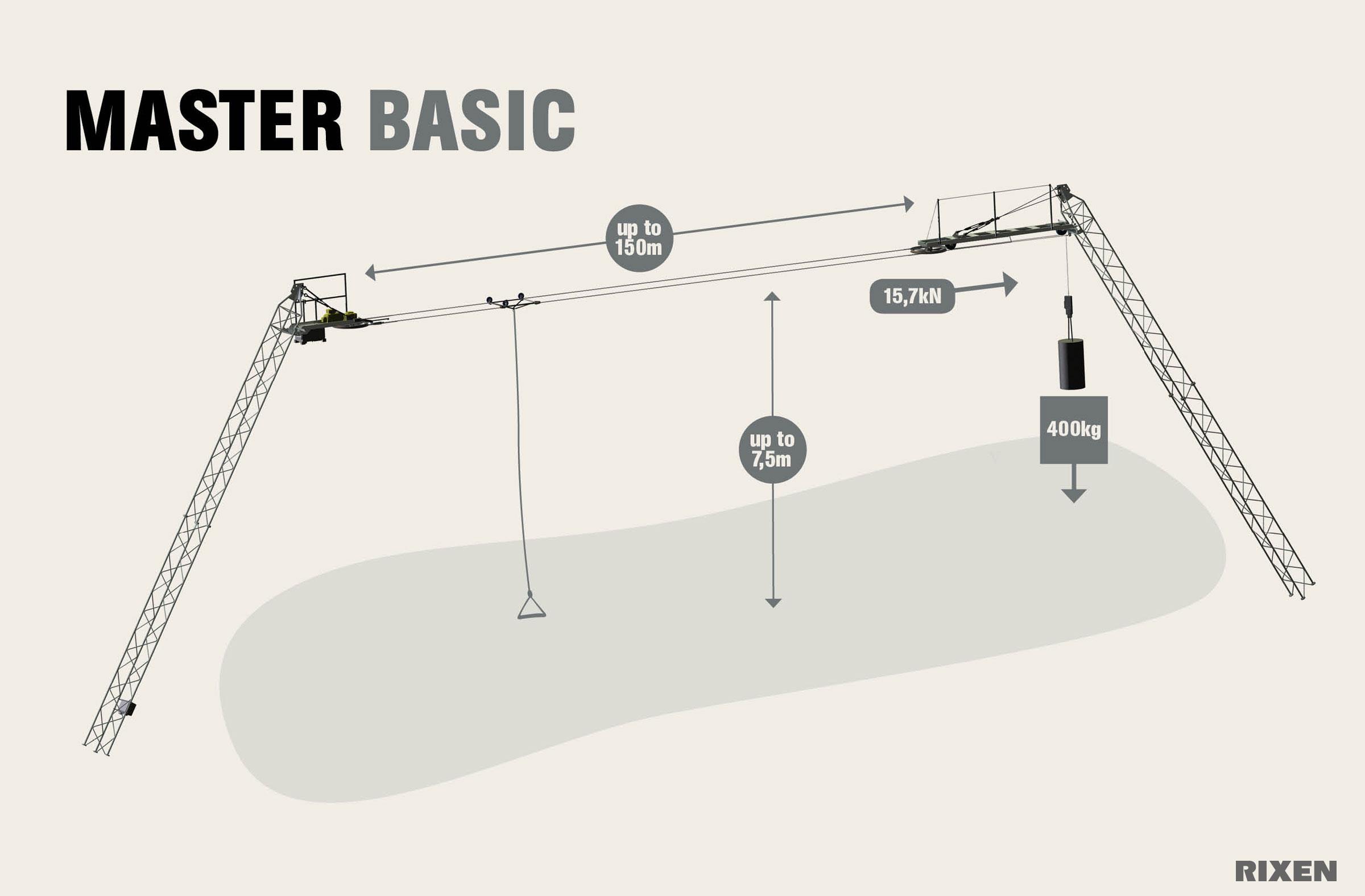 Wyciąg dwusłupowy do wake RIXEN MASTER BASIC